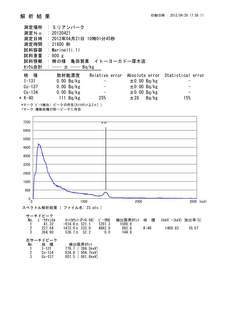 柿の種亀田製菓イトーヨーカドー厚木店.jpg