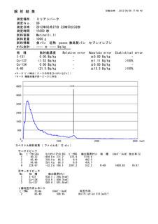 食パン 超熟 パスコ 敷島製パン セブンイレブン.jpg